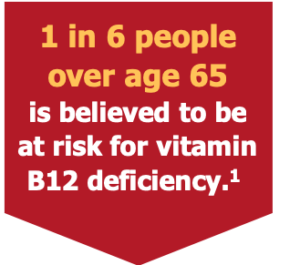Vitamin B12 - 1 in 6 people over age 65 are believed to be at risk for vitamin B12 deficiency.